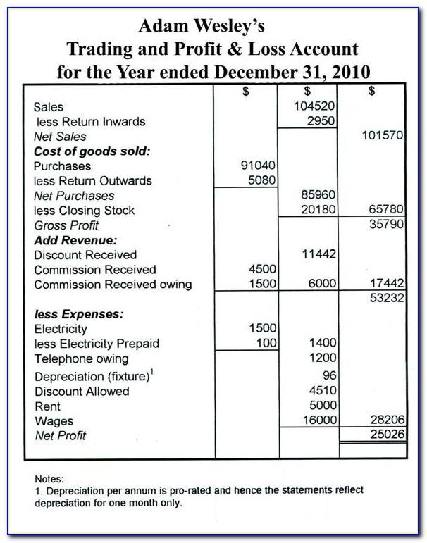 Trading Profit And Loss Account And Balance Sheet Format Pdf