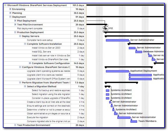 Windows 10 Deployment Project Plan Template