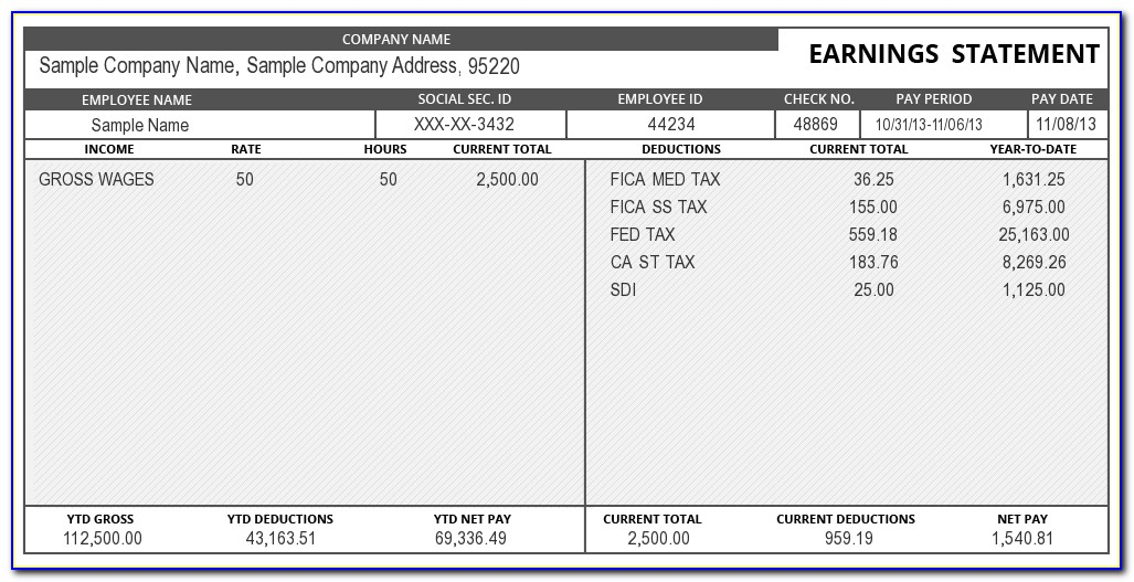 Bi Weekly Paycheck Budget Template Excel