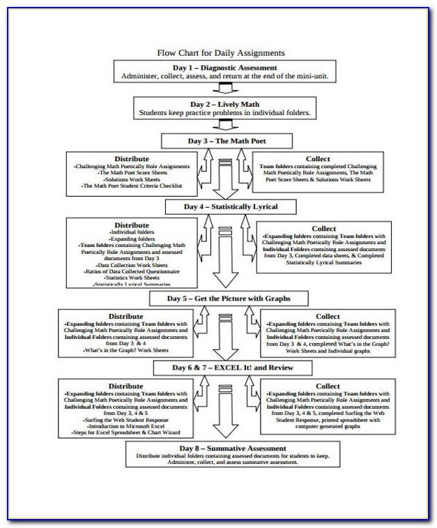 Company Structure Chart Template Word