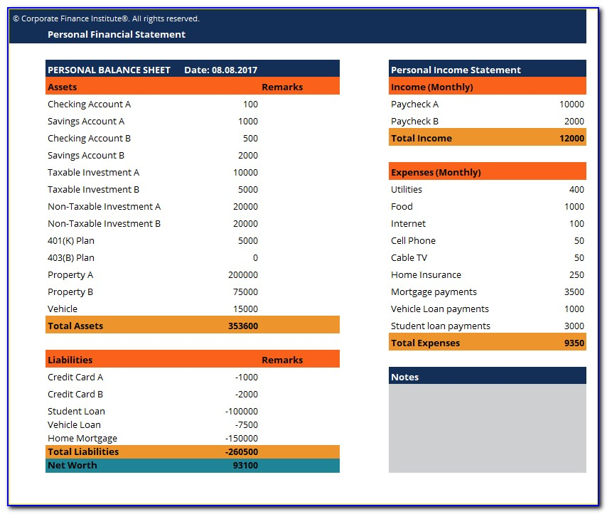 Comprehensive Personal Financial Plan Sample Excel