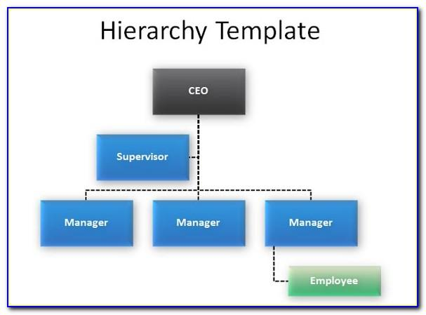 Free Organizational Chart Template Excel