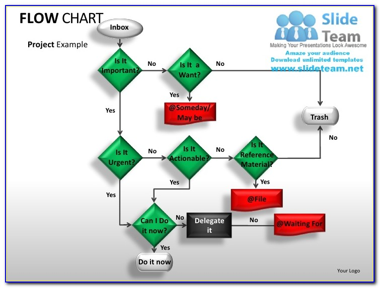 Microsoft Powerpoint Flowchart Templates