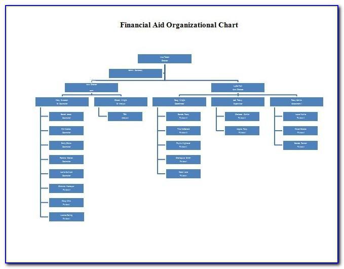 Microsoft Word 2013 Organizational Chart Template