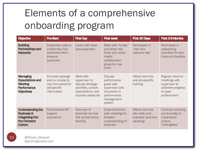 Onboarding Checklist Template Free