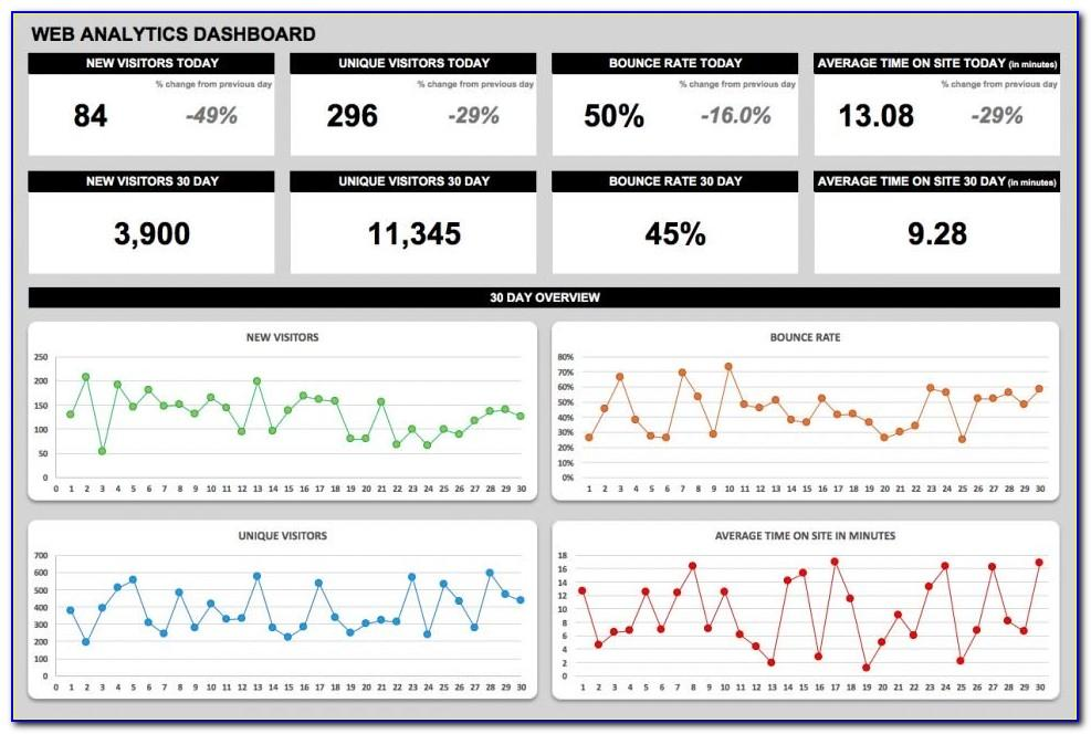 Operations Kpi Dashboard Excel Template