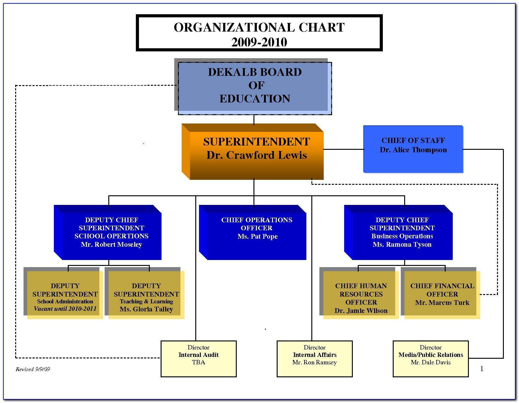 Org Chart In Microsoft Word 2007