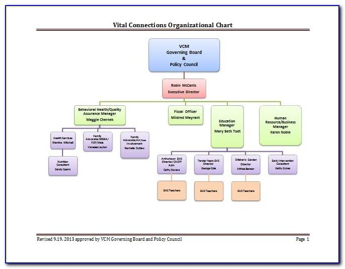 Org Chart Template Word 2013