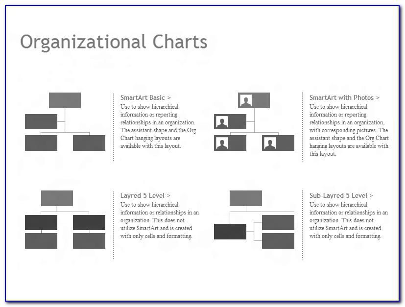 Organisation Chart Template Free Download