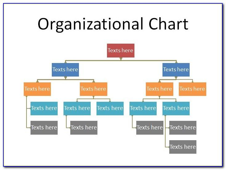 Organisational Flow Chart Template