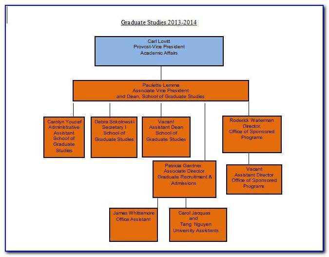 Organization Chart Template Excel 2013