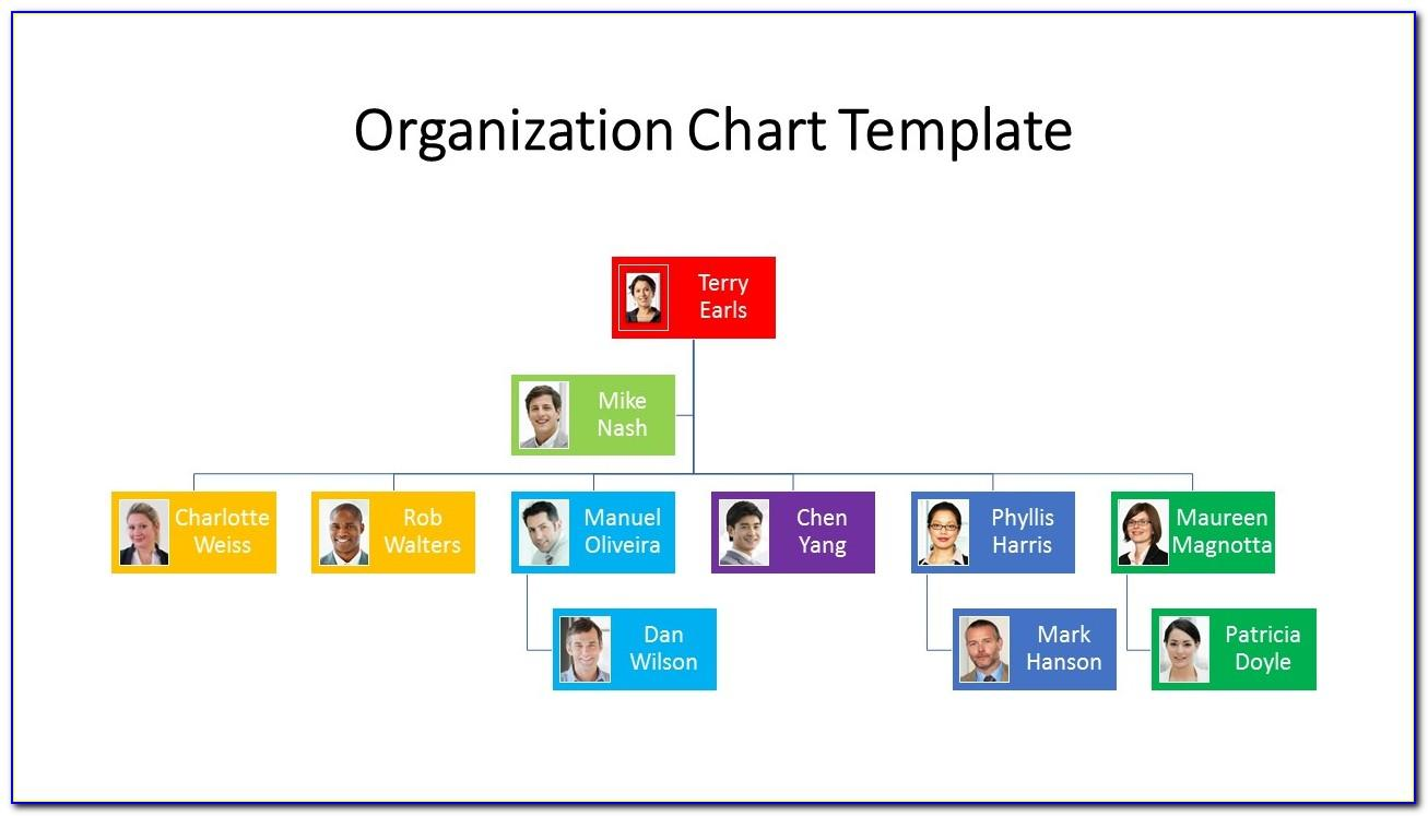 Organization Chart Template For Ppt