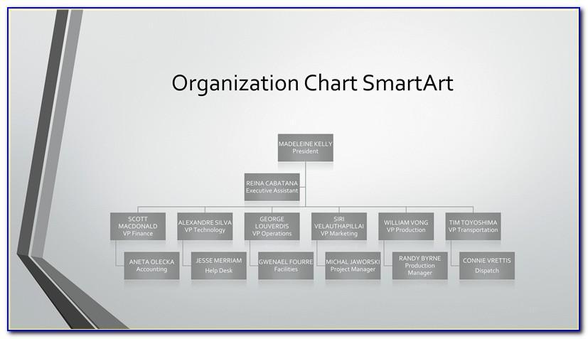 Organization Chart Template Google Docs