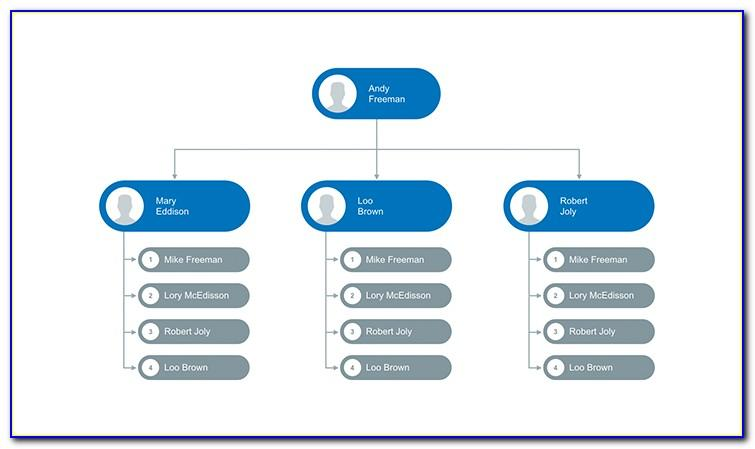 Organization Chart Template In Powerpoint