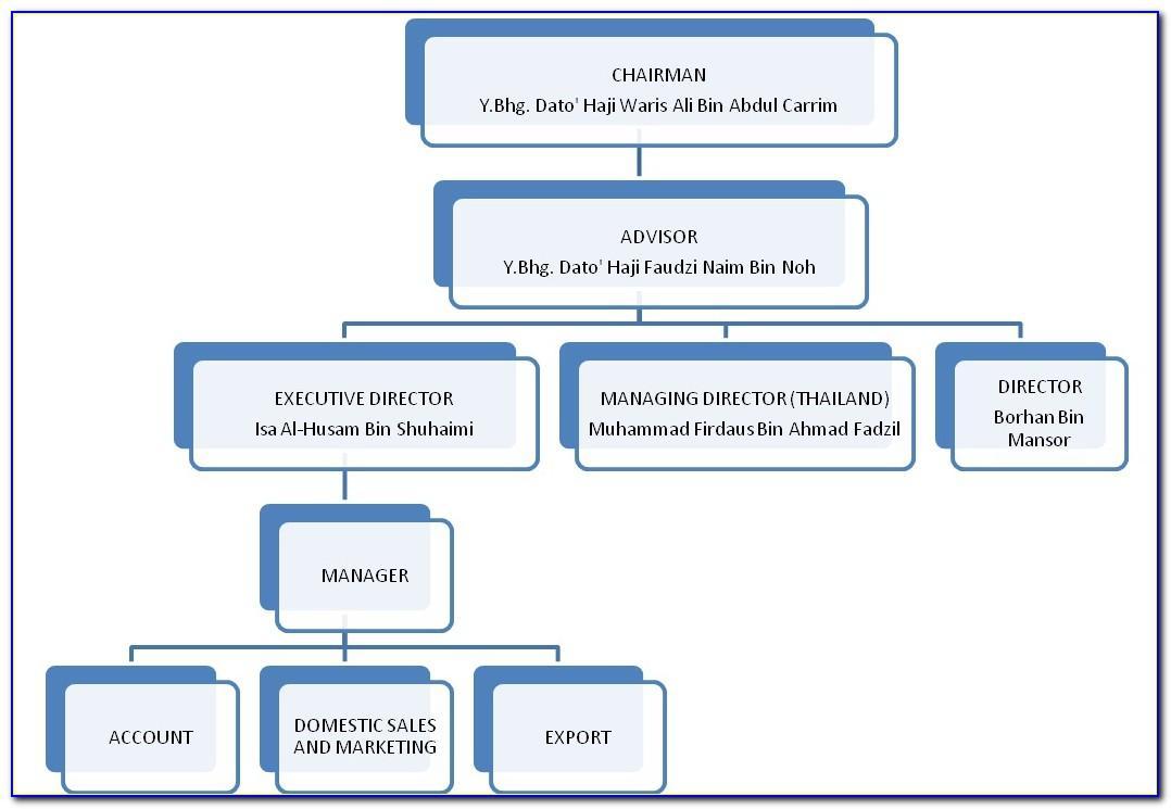 Organization Chart Template Office 2010