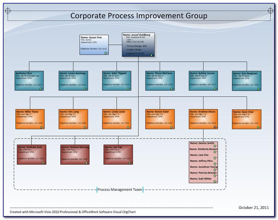Organization Chart Template Visio 2016