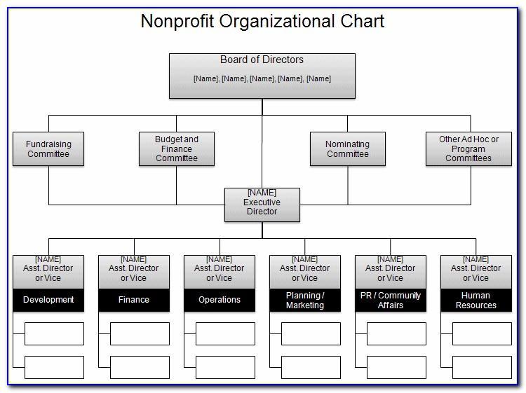 Organizational Chart Microsoft Word 2013