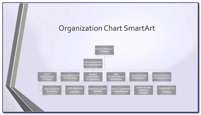 Organizational Chart Ppt Template Free