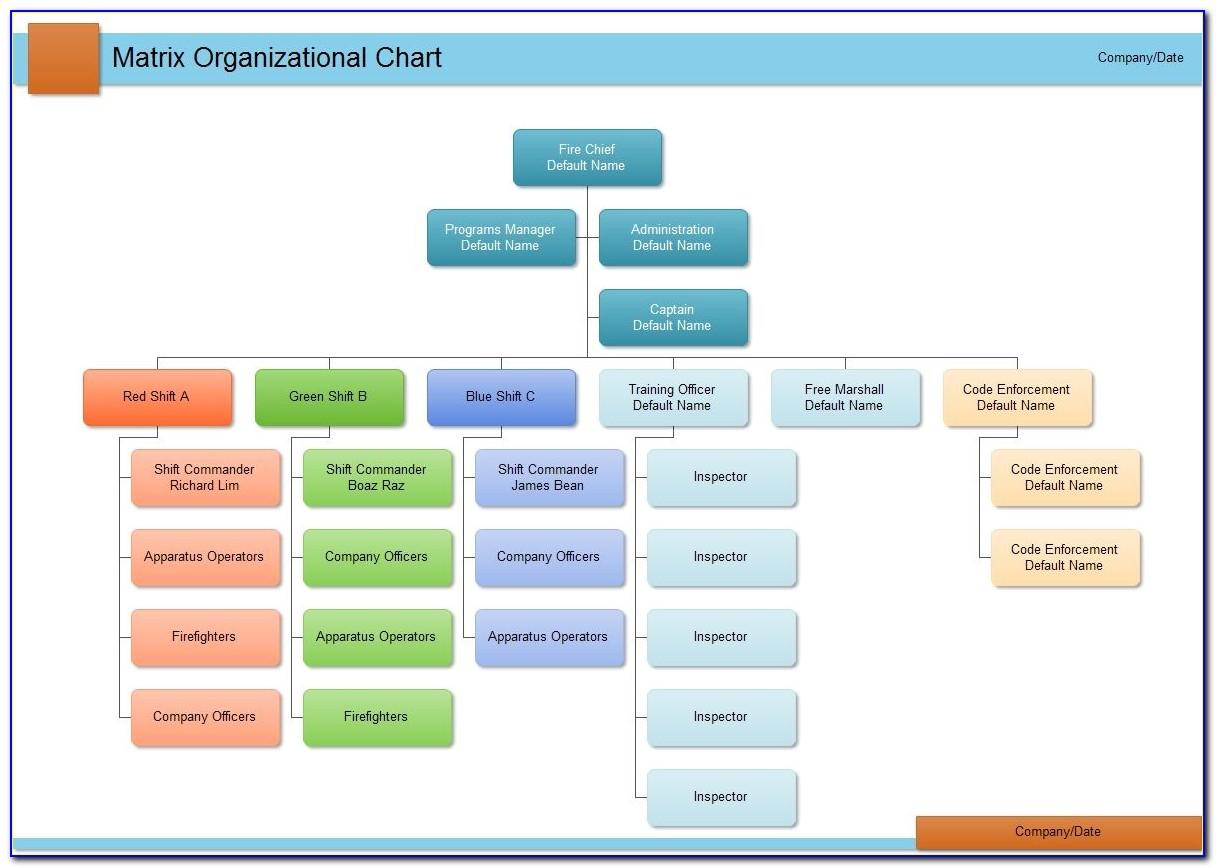 Organizational Chart Template For Word 2010