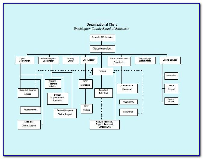 Organizational Chart Template Free Excel