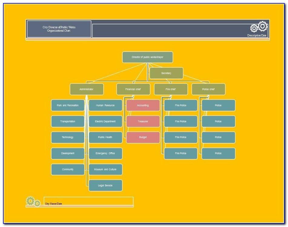 Organizational Chart Template Microsoft Word 2007