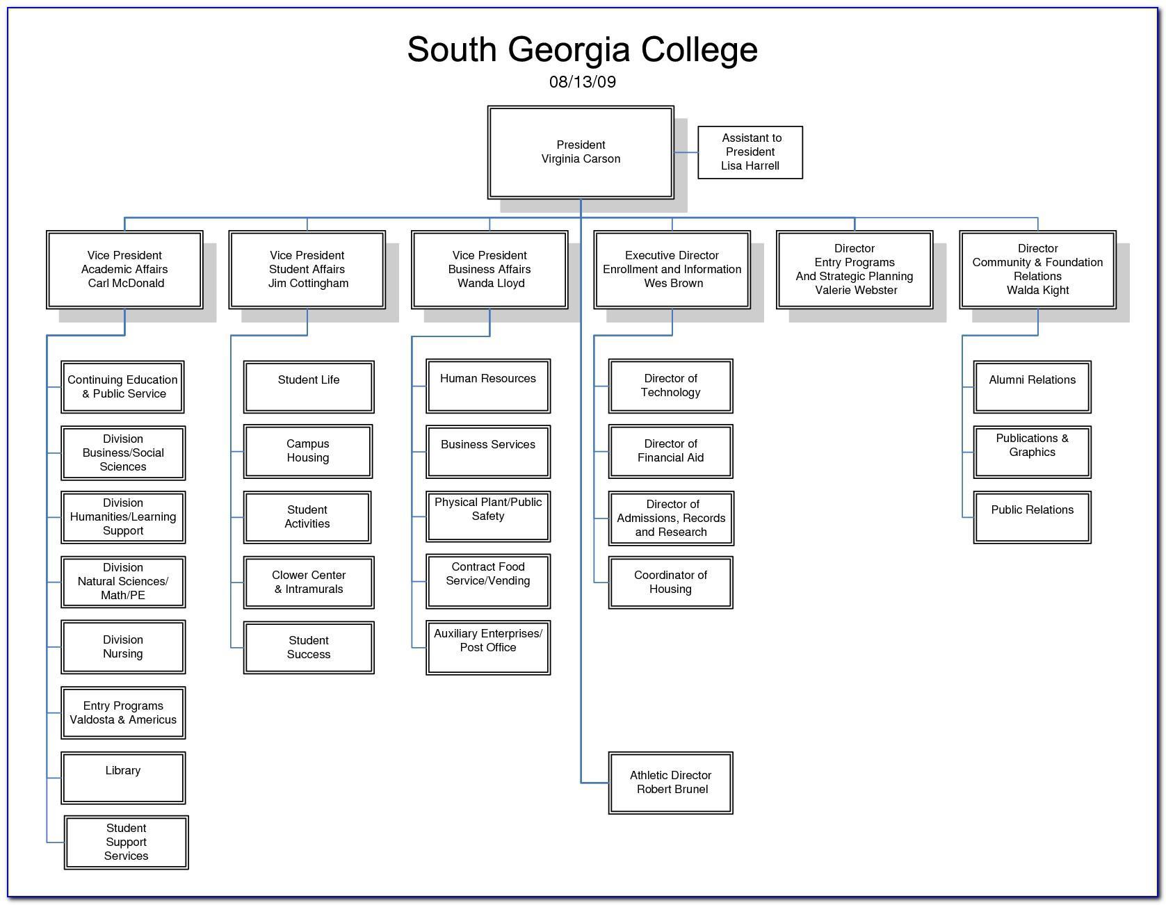 Organizational Chart Template Powerpoint 2013