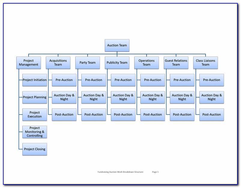 Organizational Chart Template Word 2003