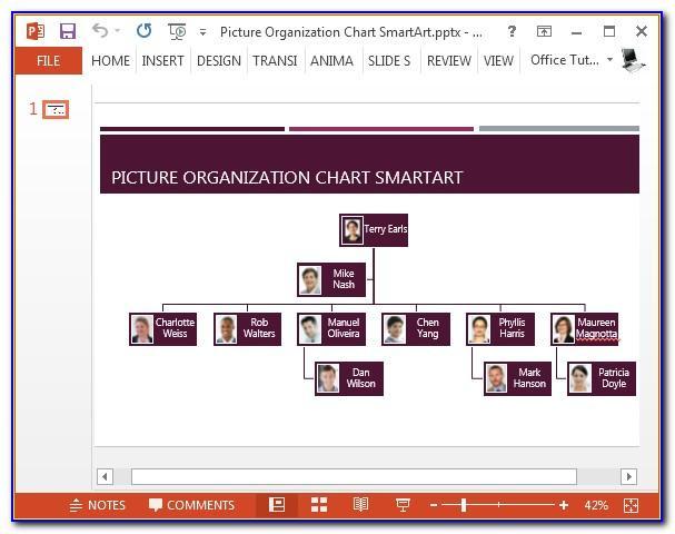 Organizational Chart Template Word Mac