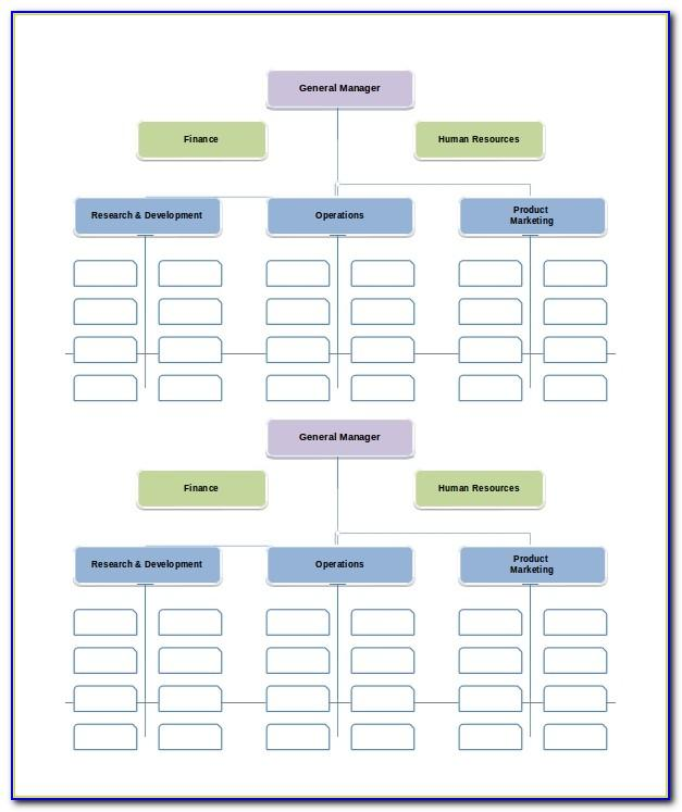 Organizational Structure Chart Template Free