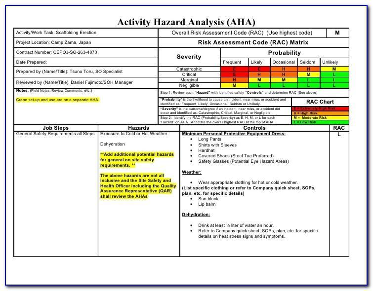 Osha Risk Assessment Format
