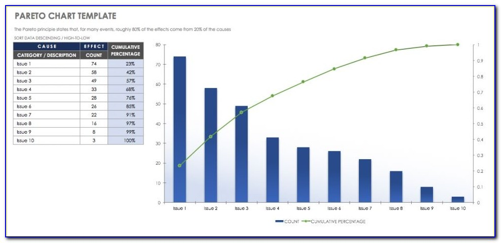 Pareto Chart Template Excel 2013