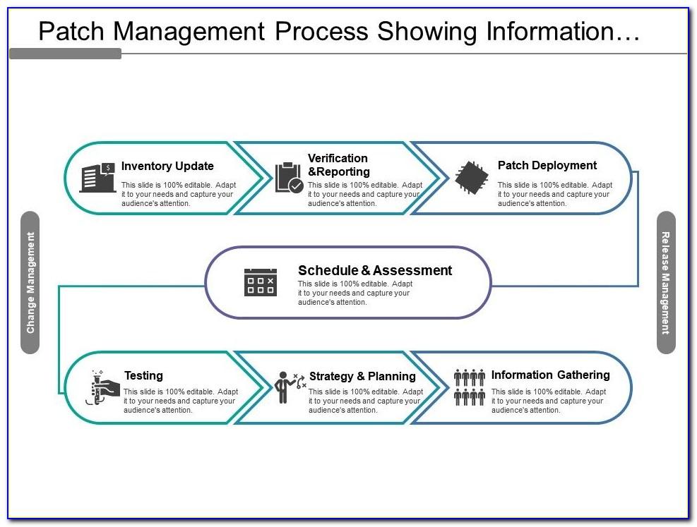 Patch Management Process Documentation