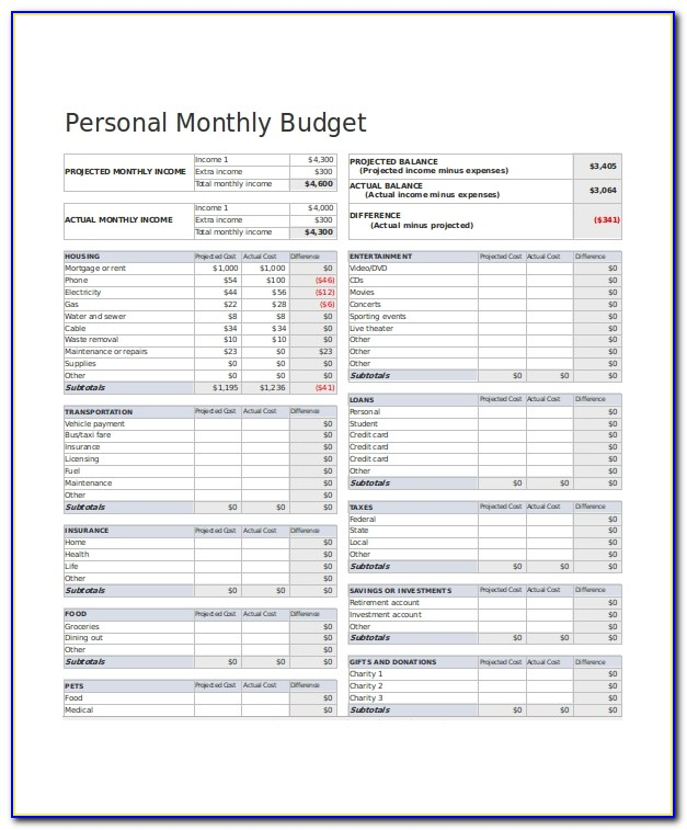 Personal Budget Template Excel South Africa