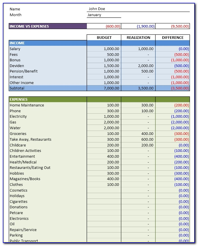 Personal Financial Budget Template Excel