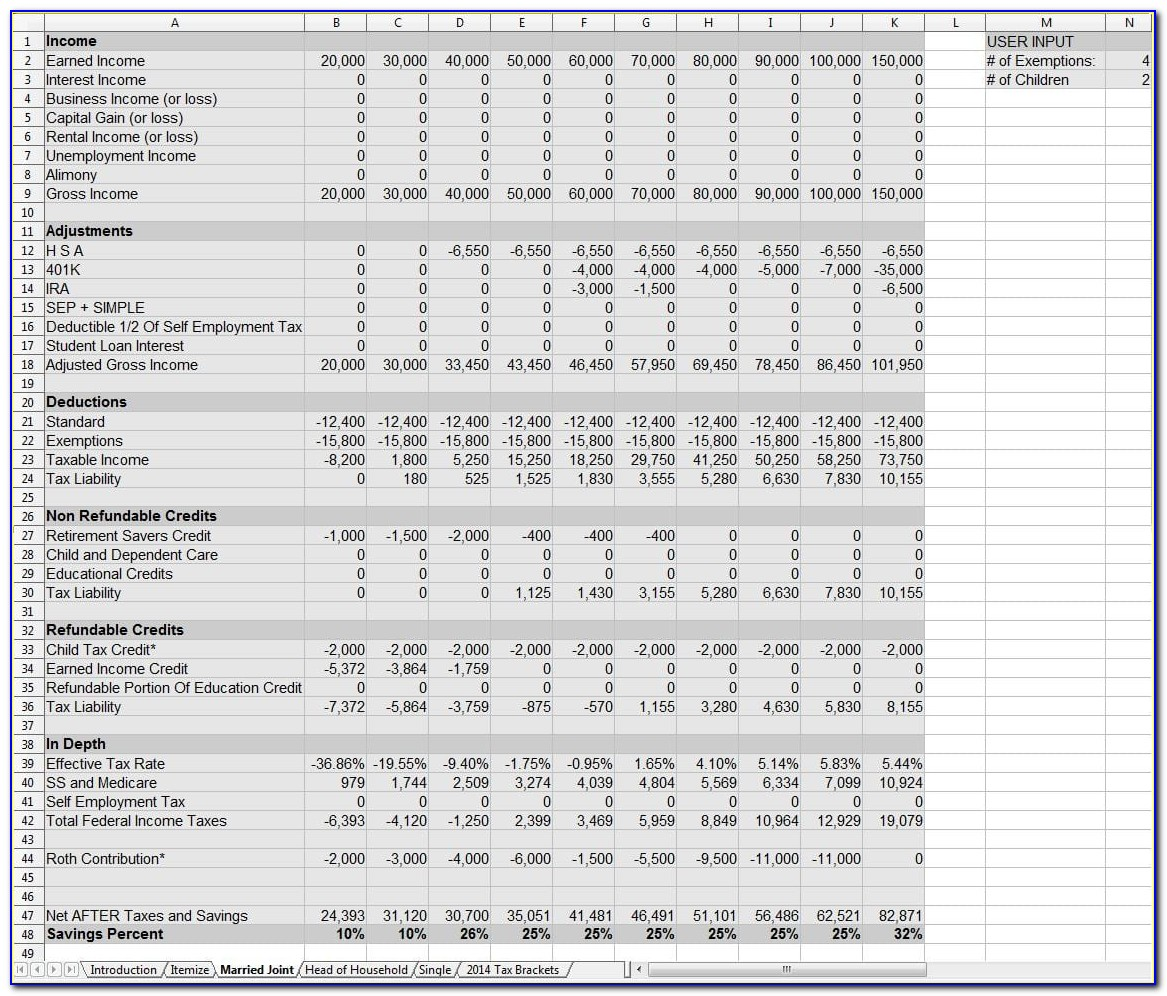 Personal Financial Plan Sample Excel