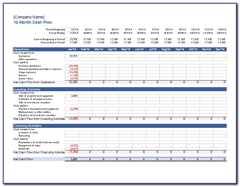 Personal Monthly Budget Spreadsheet Free Download