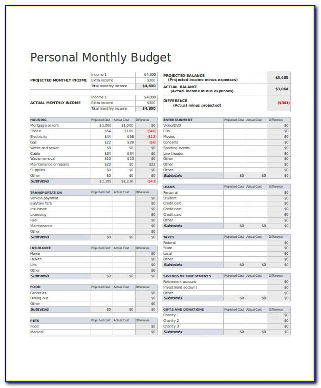 Personal Monthly Budget Template Uk