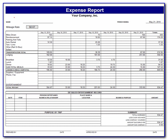 Personal Monthly Expense Report Sample