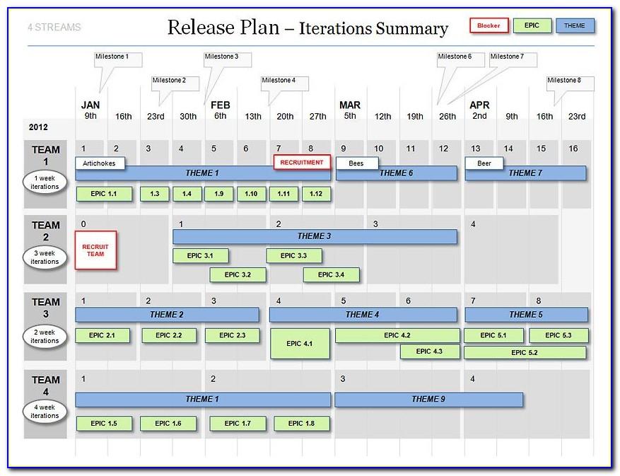 Powerpoint Agile Release Plan Template