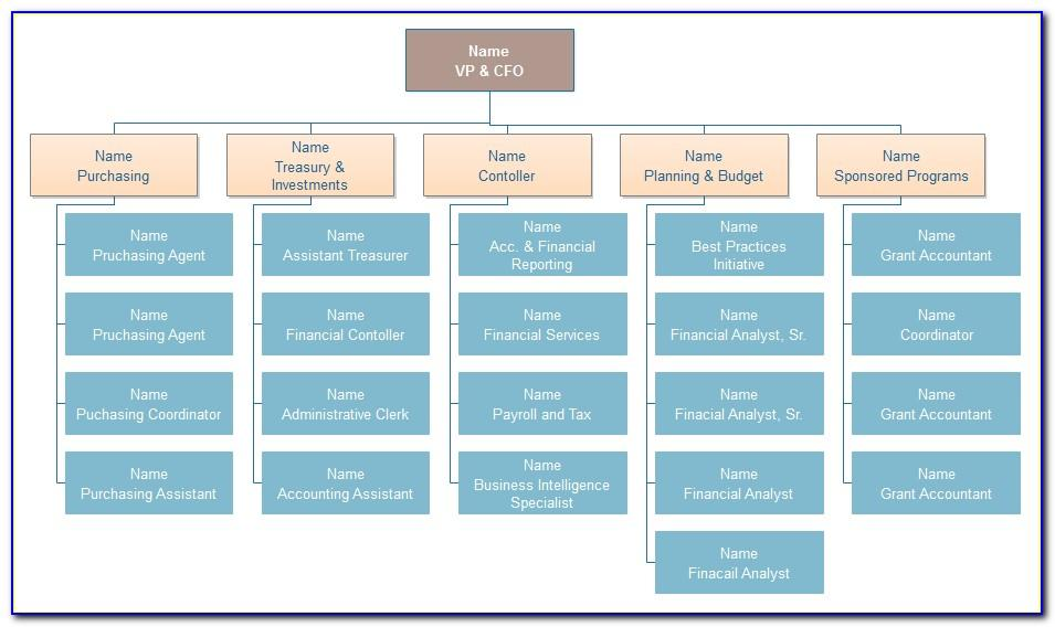 Powerpoint Organizational Chart Templates Free