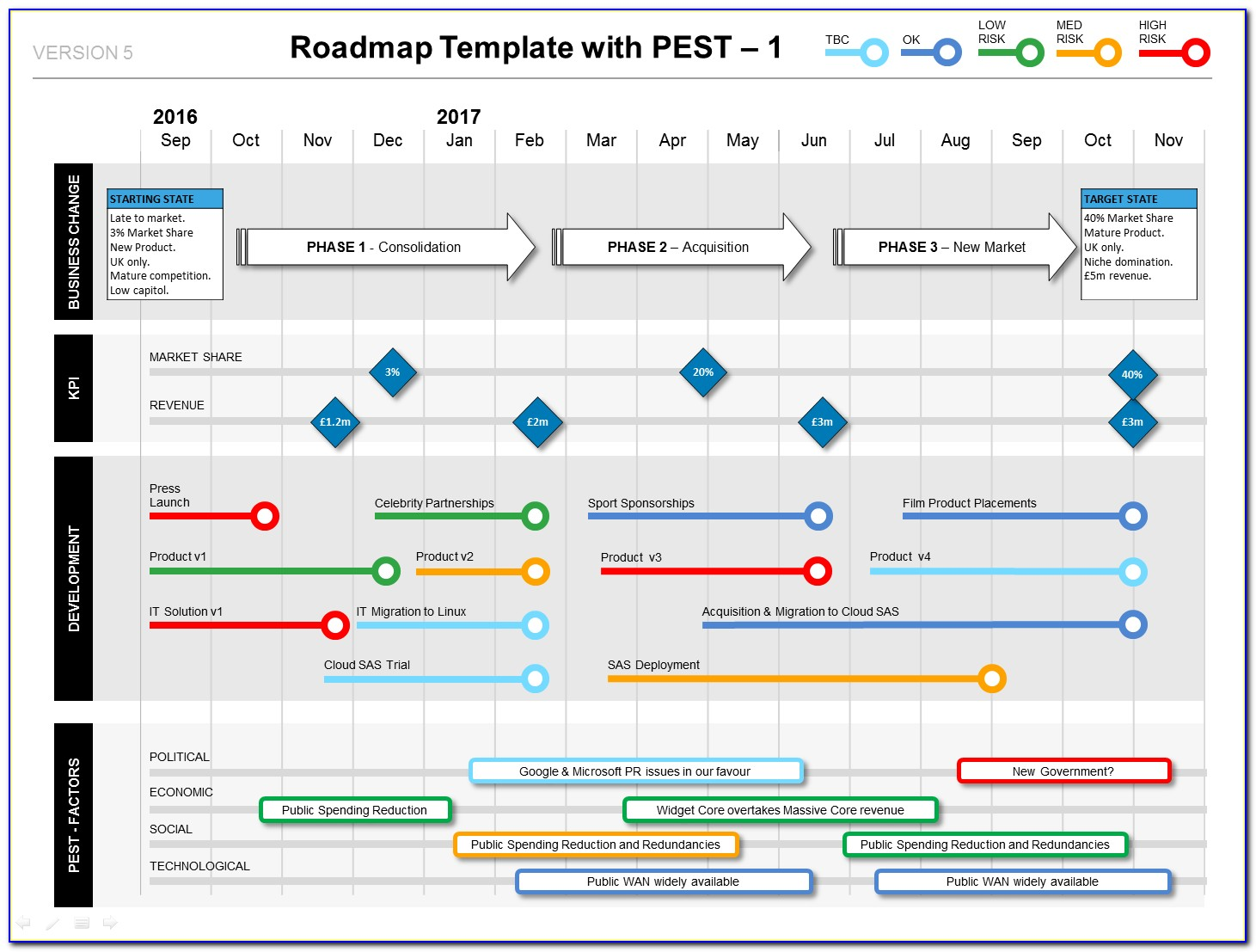 Powerpoint Road Map Templates