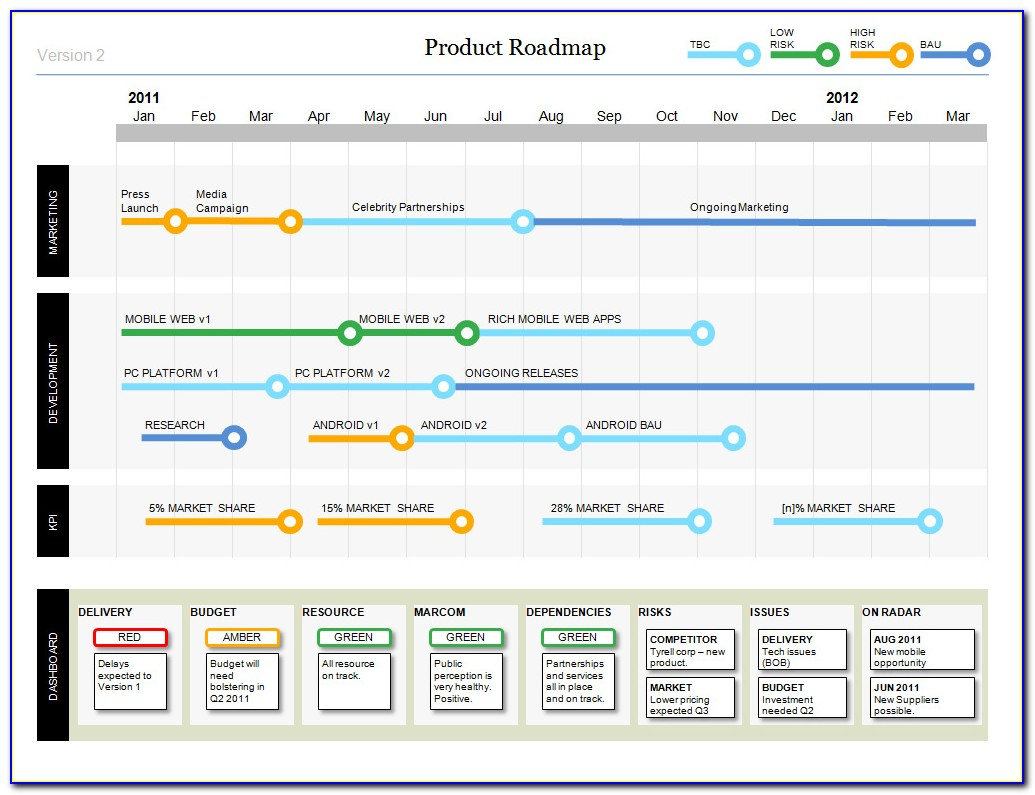 Powerpoint Roadmap Templates Free Download