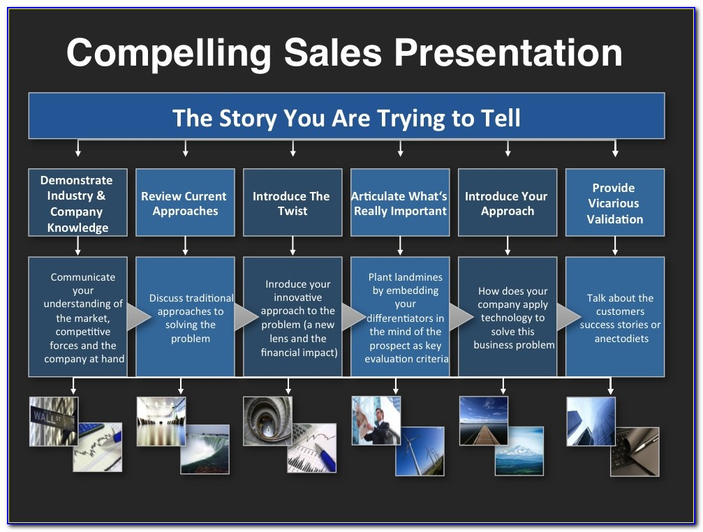 Powerpoint Sales Pipeline Template