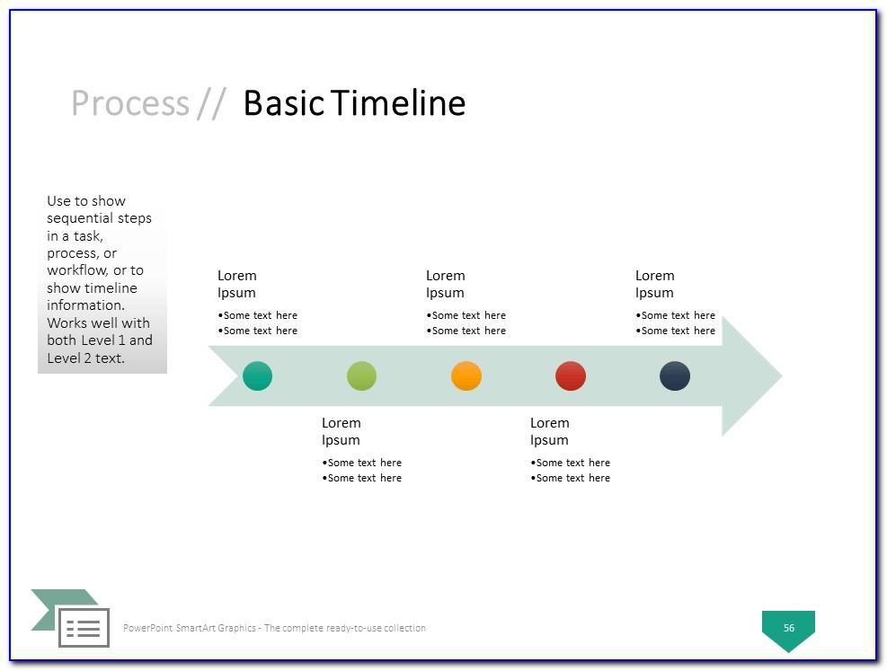 Powerpoint Smartart Timeline Template