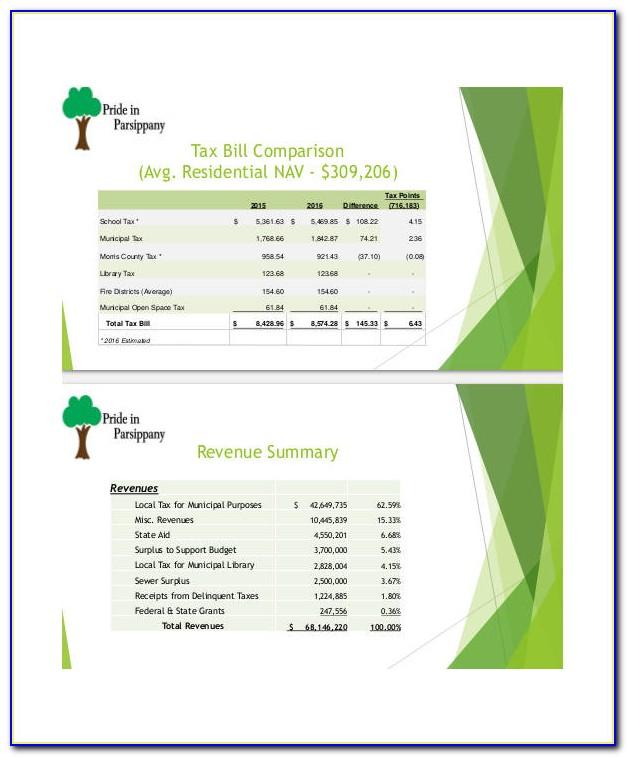 Ppt Budget Presentation Template