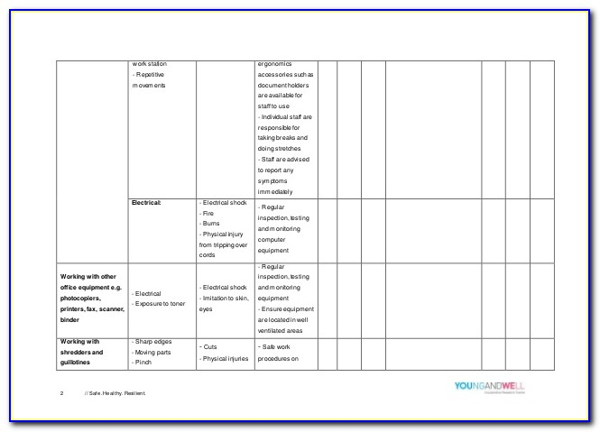 Whs Risk Assessment Examples