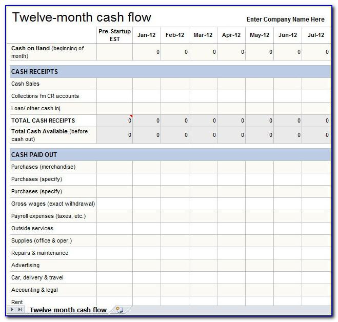 12 Month Cash Flow Statement Example