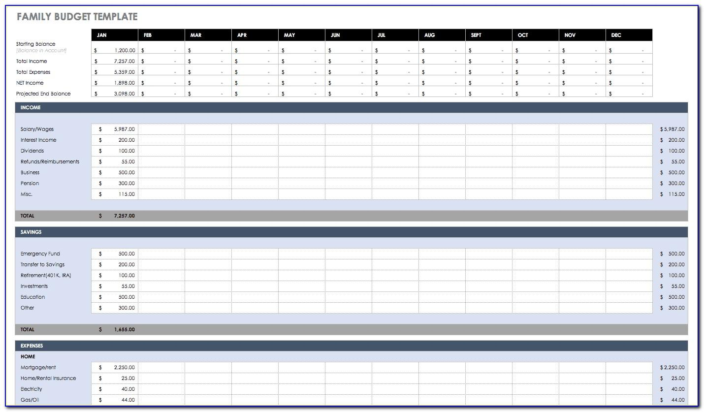 Family Monthly Budget Template Excel