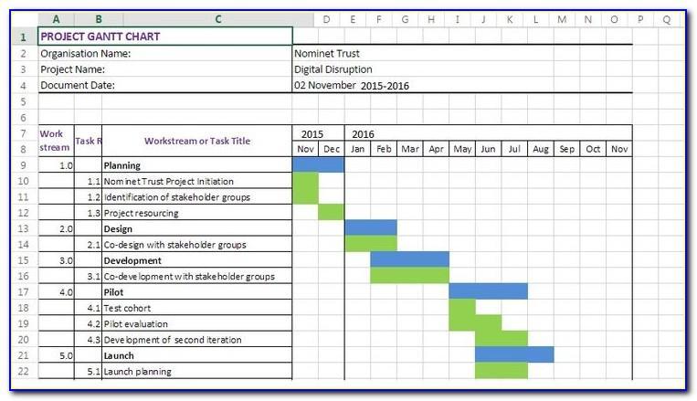 Free Excel 2007 Gantt Chart Template
