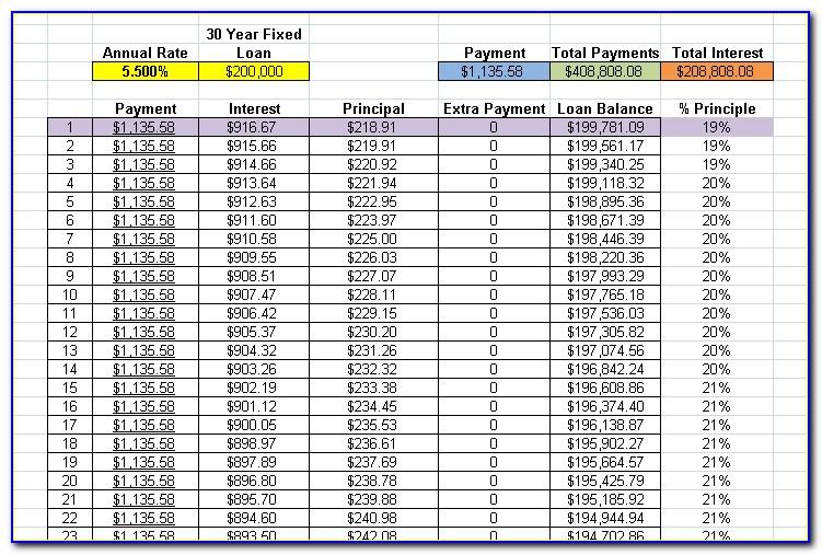 Free Mortgage Amortization Schedule Template